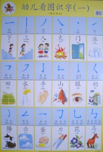 Poster - Picture Words 1 挂图- 幼儿看图识字(一)